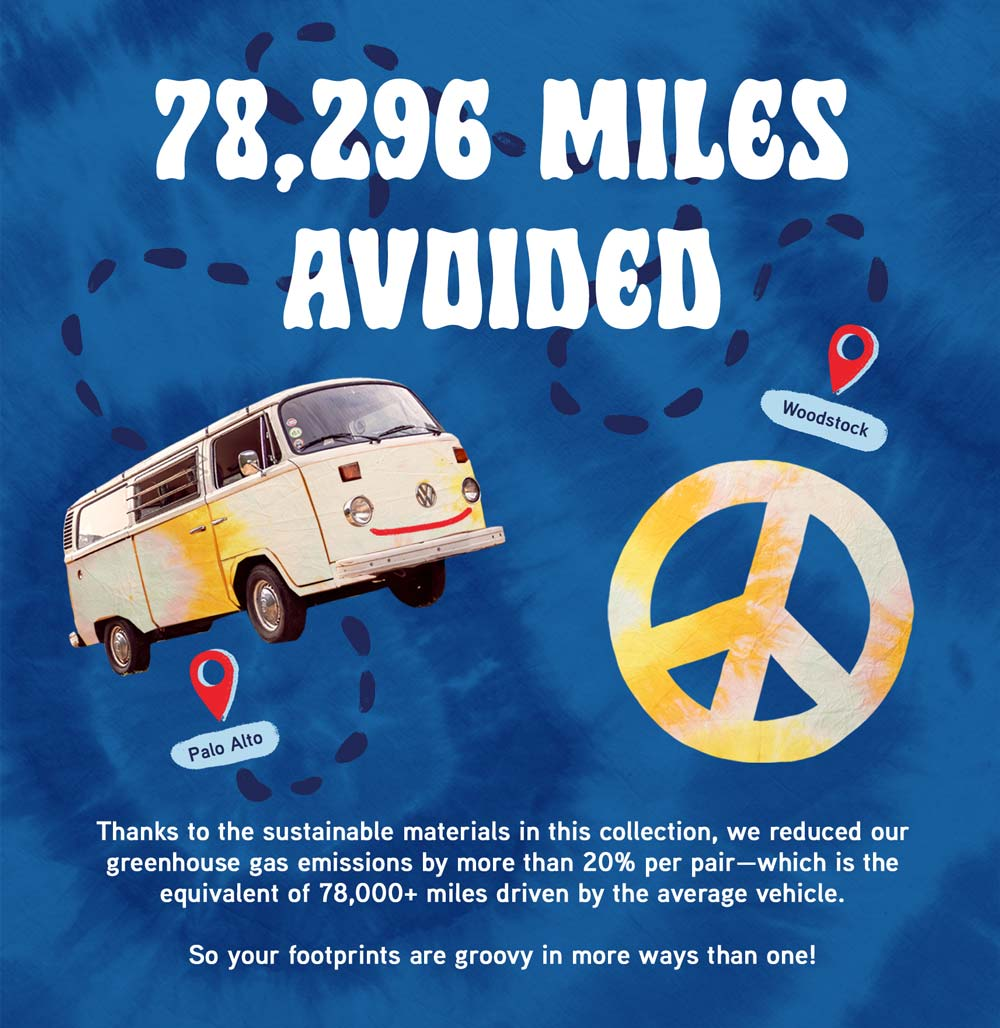 Thanks to the sustainable materials in this collection, we reduced our greenhouse gas emissions by more than 20% per pair—which is the equivalent of 78,000+ miles driven by the average vehicle. So your footprints are groovy in more ways than one!
